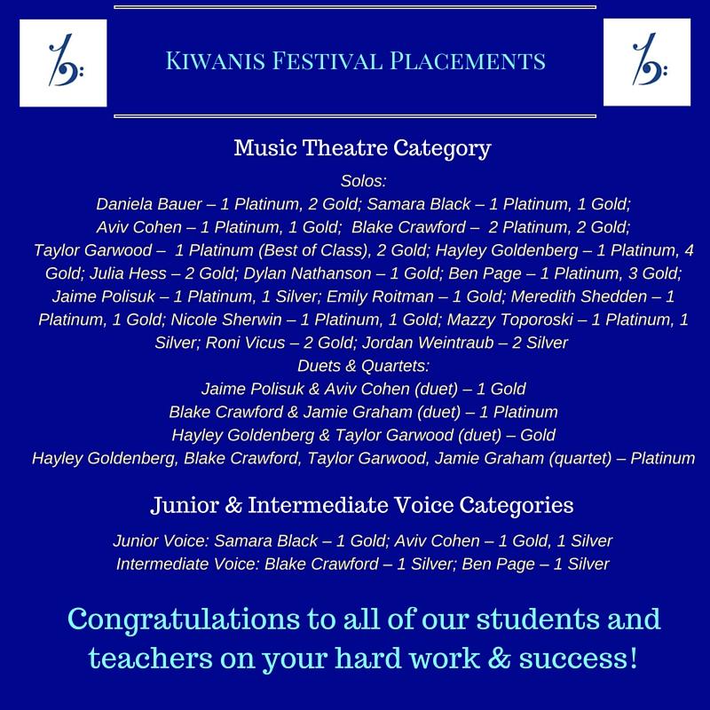 Kiwanis Festival Toronto, Music Lessons Toronto, Singing Toronto, Voice Lessons Toronto